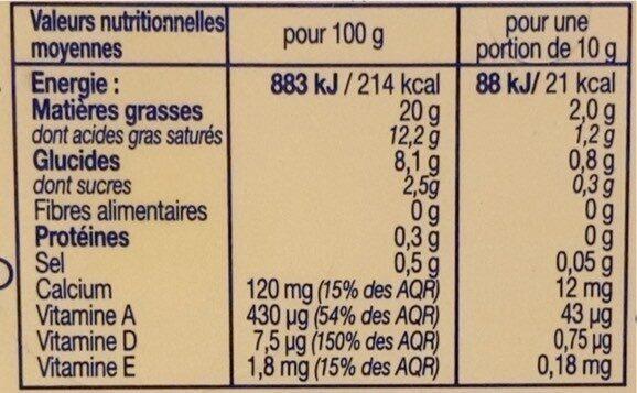 Léger 20% - Informazioni nutrizionali - fr
