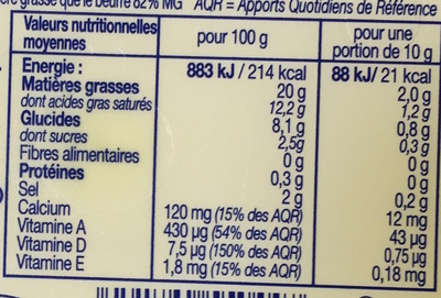 Léger 20% MG Demi-Sel - Nutrition facts - fr