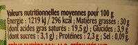 crème semi epaisse - Nutrition facts