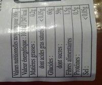Confiture D'abricot - Nutrition facts
