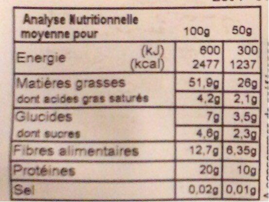 Amandes toastées - Informations nutritionnelles - fr