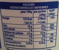 Yaourt grec - Nutrition facts - fr