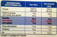 Croustillants Petit Avoine - Informations nutritionnelles