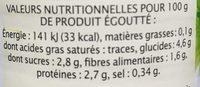 Pousses de haricots mungo - Informations nutritionnelles