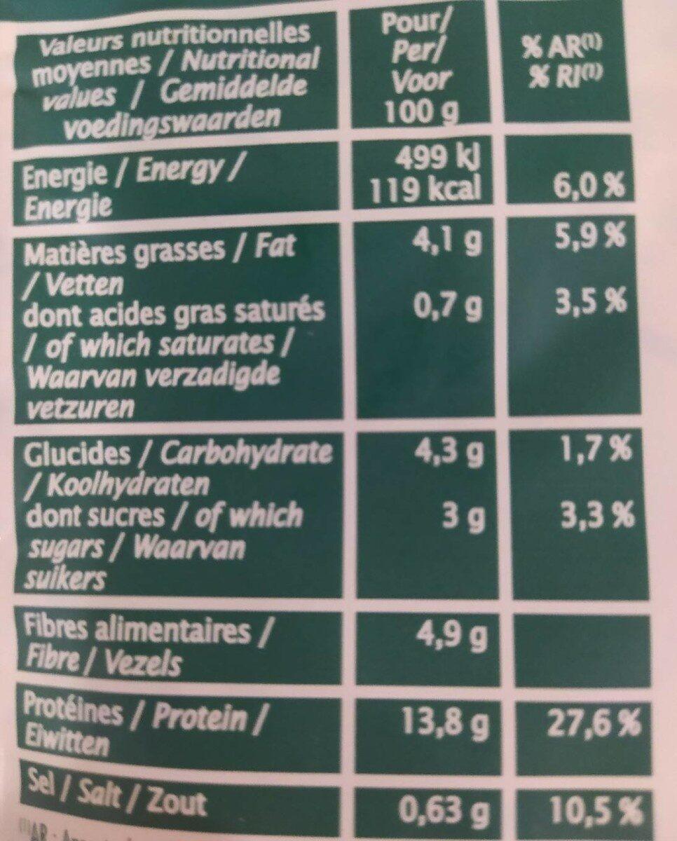 Haché végétal ail persil - Nutrition facts - fr