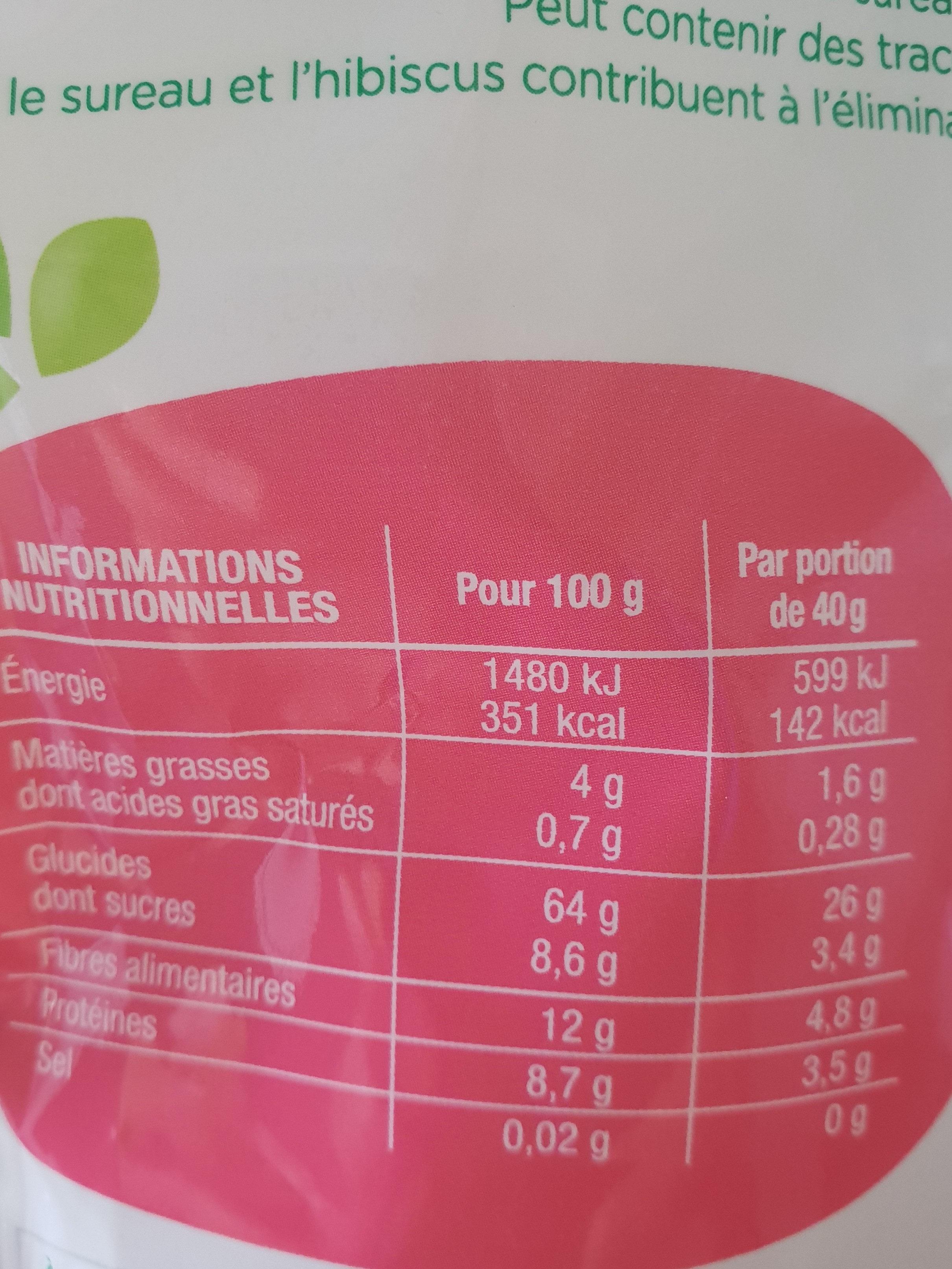 Happy detox - Informations nutritionnelles