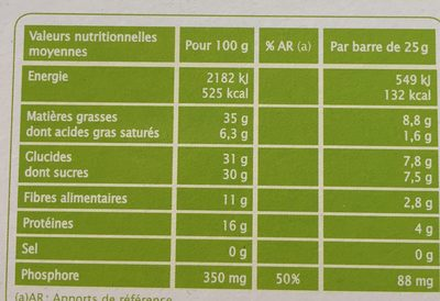 Grainergie - Nutrition facts