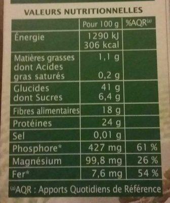 Lentilles vertes irigine Vendée - Nutrition facts