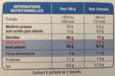 Petit Beurre Chocolat - Informations nutritionnelles