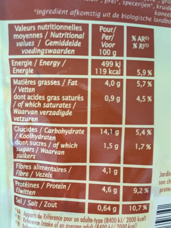 Couscous poulet et curcuma - Informations nutritionnelles - fr