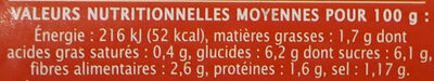 Sauce tomate Basilic - Informations nutritionnelles