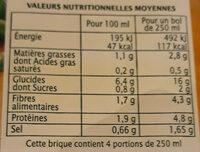 Velouté légumes verts et pois cassés - Nutrition facts