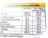 Nos tartinettes a croquer citron - Informations nutritionnelles - fr