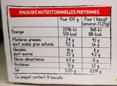 Nos tartinettes à croquer - Nutrition facts