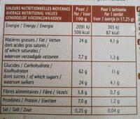 Tartinettes chocolat noisette - Información nutricional - fr