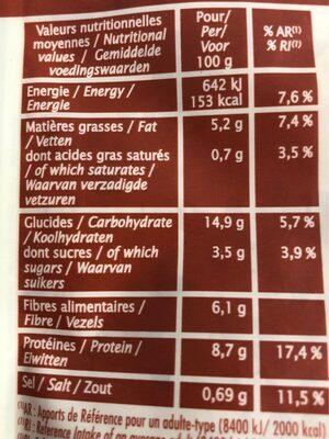 Boulgour de pois chiches - Informations nutritionnelles - fr