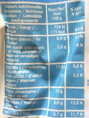 Quinoa poulet et sésame - 营养成分 - en