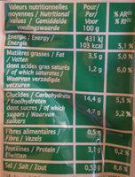 Ravioli chèvre ciboulette - Nutrition facts - fr