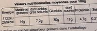 Amandine aux poires Williams - Informations nutritionnelles