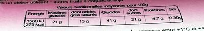 Tarte au Citron - Informations nutritionnelles - fr