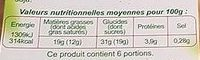 Tarte Normande 550G., - Nutrition facts