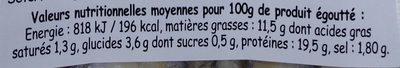 Anchois à l'ail en filets - Nutrition facts