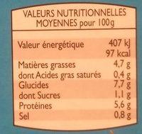 Encornet - Informations nutritionnelles