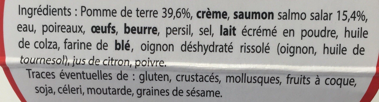 Parmentier de saumon - Ingredients
