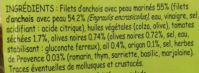 Filets d'anchois marinés à la Provençale - Ingrédients