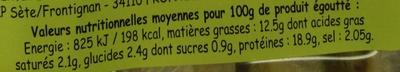 Filets d'anchois marinés à la Provençale - Informations nutritionnelles