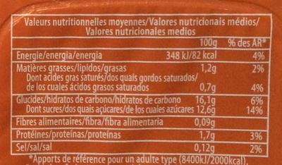 Crème dessert Caramel - Nutrition facts