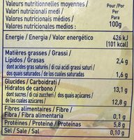 Fromage blanc aux fruits Fraise-Abricot-Banane - Informations nutritionnelles - fr