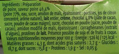 Creme & fruit poire chocolat - Nutrition facts
