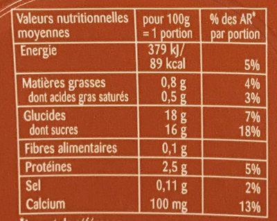 Caramel Lait gélifié - Nutrition facts