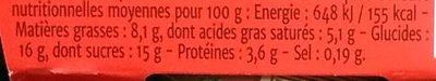 Fondant Chocolat Noir Extra - 70% de cacao - Nutrition facts