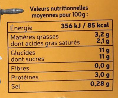 Yaourt Sucre de canne Roux 12x125g - Nutrition facts