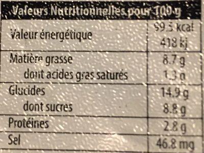 Creme dessert bio vanille - Informations nutritionnelles