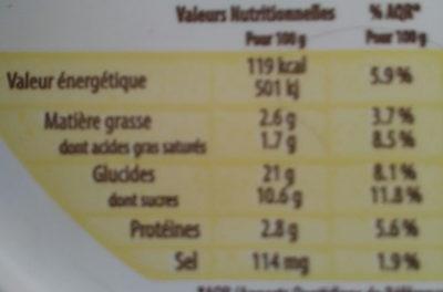 Flan bio - Nutrition facts