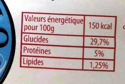 Galettes 100% Blé-Noir - Informations nutritionnelles