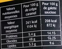 1 galettes saucisse 2 crêpes caramel au beurre salé - Informations nutritionnelles