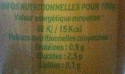 Délices du Potager - Mini poireaux - Informations nutritionnelles