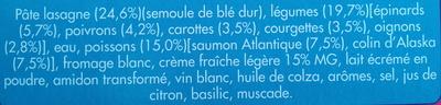 Lasagnes Saumon et petits légumes, Pâtes Fraîches (2,7 % MG), Surgelé - Ingrediënten - fr