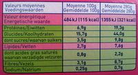 Lasagnes Saumon et petits légumes, Pâtes Fraîches (2,7 % MG), Surgelé - Voedingswaarden - fr