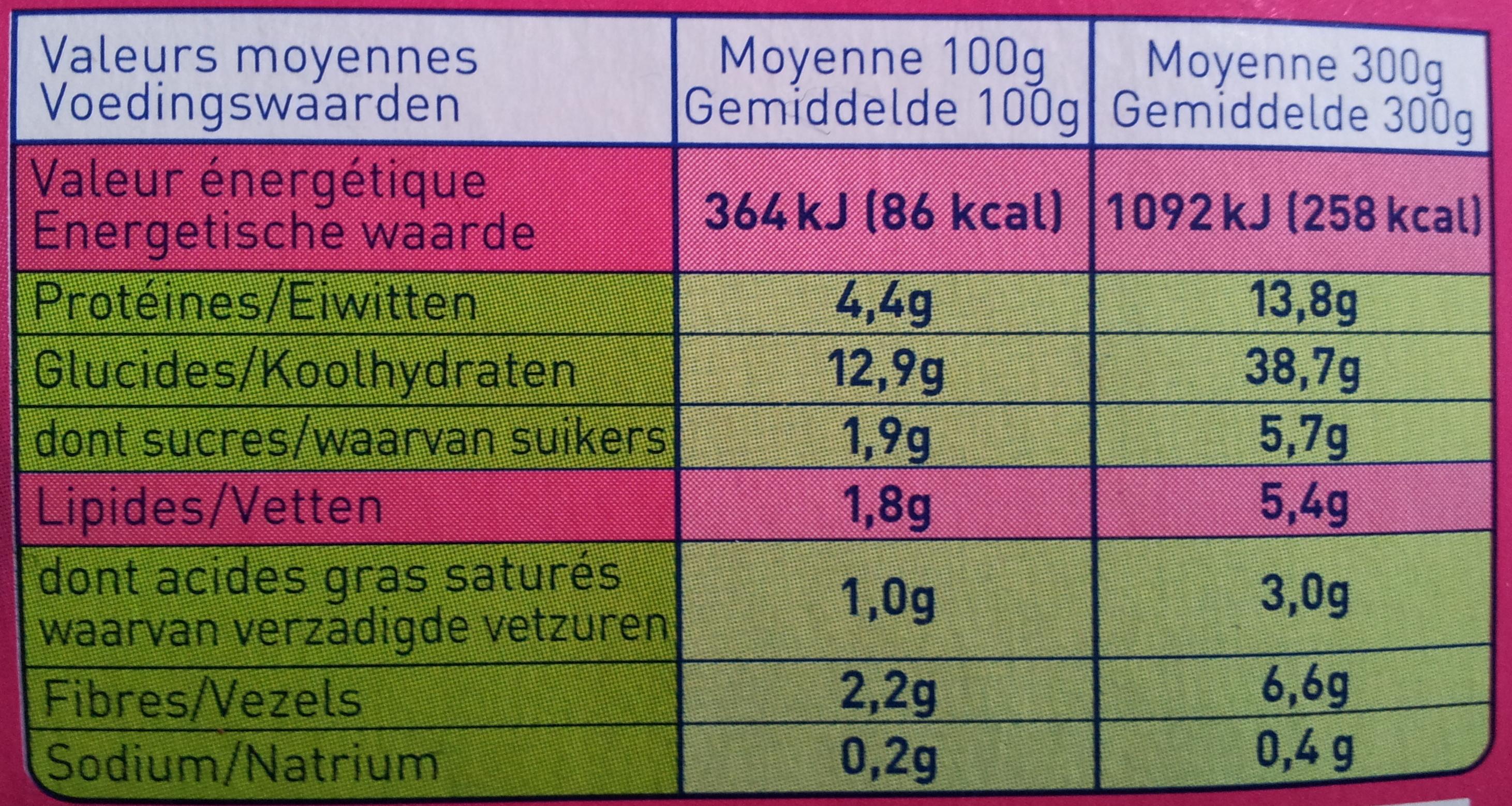 Gratin de Poissons et Purée (1,8 % MG), Surgelé - Voedingswaarden - fr
