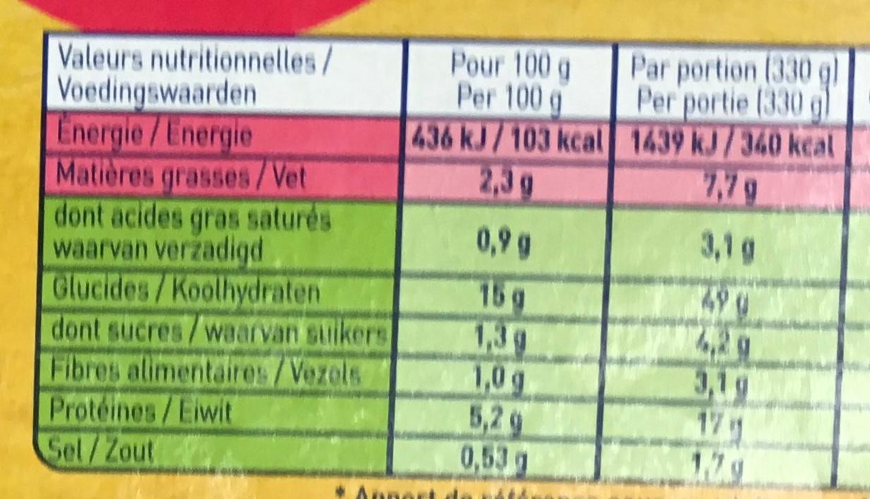 Cabillaud Pennes au basilic et sa compotée à la provençale (2,3% MG) - Nutrition facts - fr