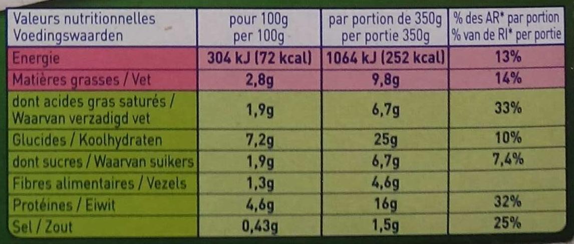 Cabillaud et sa fondue de poireaux - Nutrition facts - fr