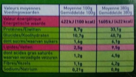 Filets de Poulet Rôti, Coquillettes gratinées - Informations nutritionnelles - fr