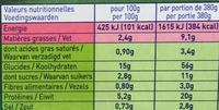 Petites Noix de Saint-Jacques, Tagliatelles aux tomate confites (2,4 % MG) - Informations nutritionnelles - fr