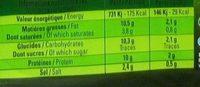 Roulade de veau volaille aux olives - Informations nutritionnelles - fr