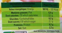 Allumettes de poulet - Informations nutritionnelles - fr